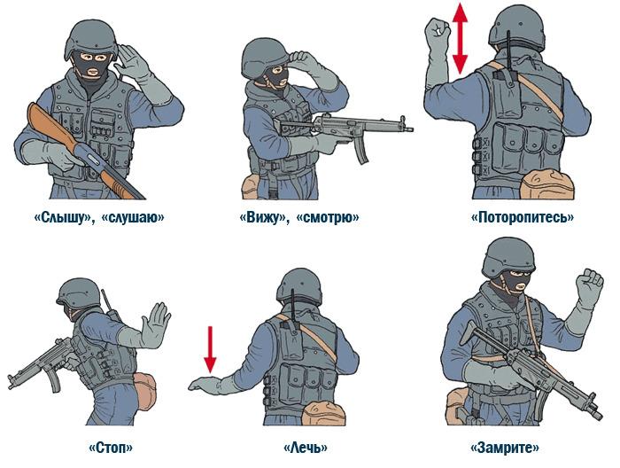 фотоэффект онлайн, жесты спецназа и их значение картинки выполняют